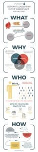 servant leadership in the workplace infographic