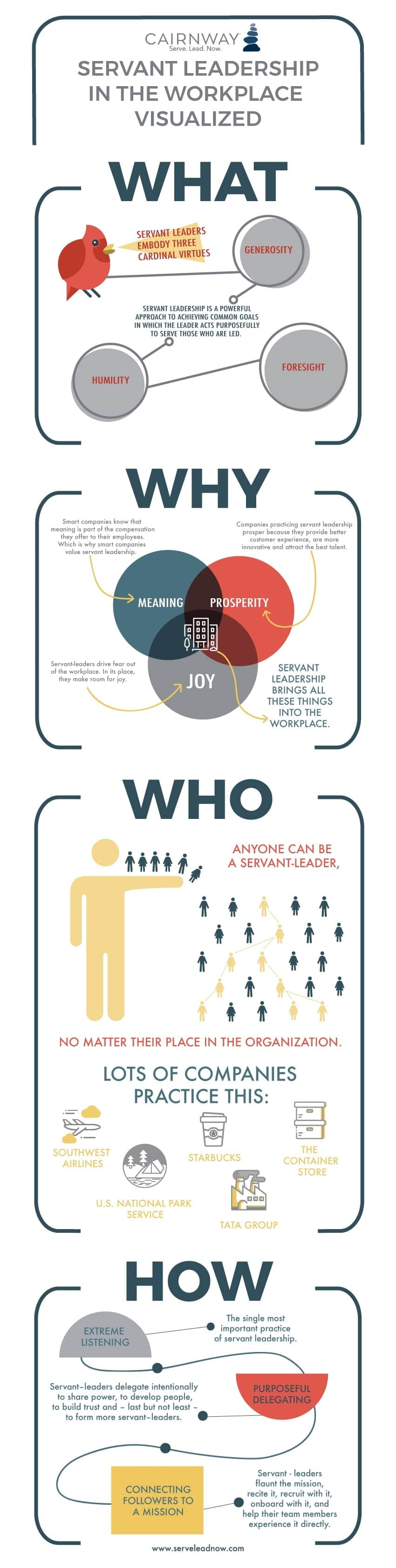 servant leadership infographic