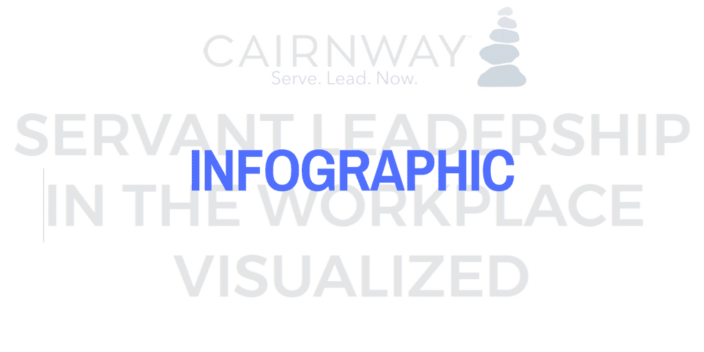 Servant Leadership Workplace-Infographic Header